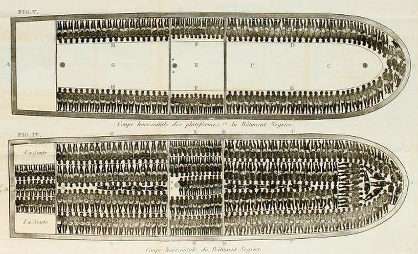 Illustration of a slave ship from 'The cry of the African against the Europeans their oppressors' 1822